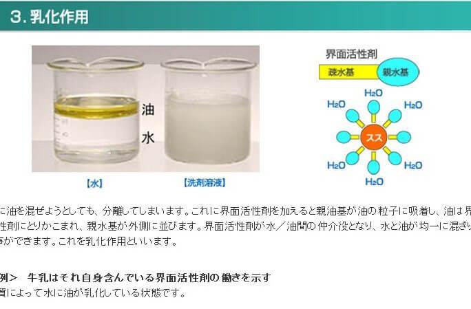 これ、、「ラウリル硫酸Na」入ってませんか…?