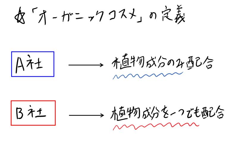 """""""定義不明のキャッチフレーズ""""に注意"""
