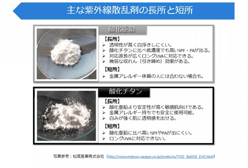 【酸化亜鉛】と【酸化チタン】 意外と知らない紫外線散乱剤の特徴